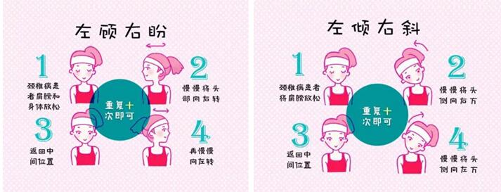 颈舒颗粒:颈椎康复护理要点